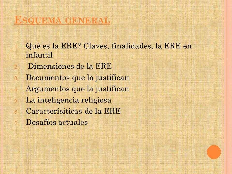 P REGUNTAS TEMA 3: I DENTIDAD Y PECULIARIDAD DE LA ENSEÑANZA RELIGIOSA 1.