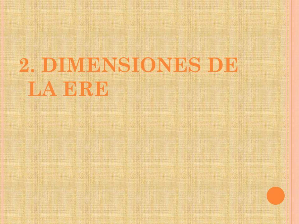1.D IMENSIÓN CULTURAL E HISTÓRICA DE LA RELIGIÓN.
