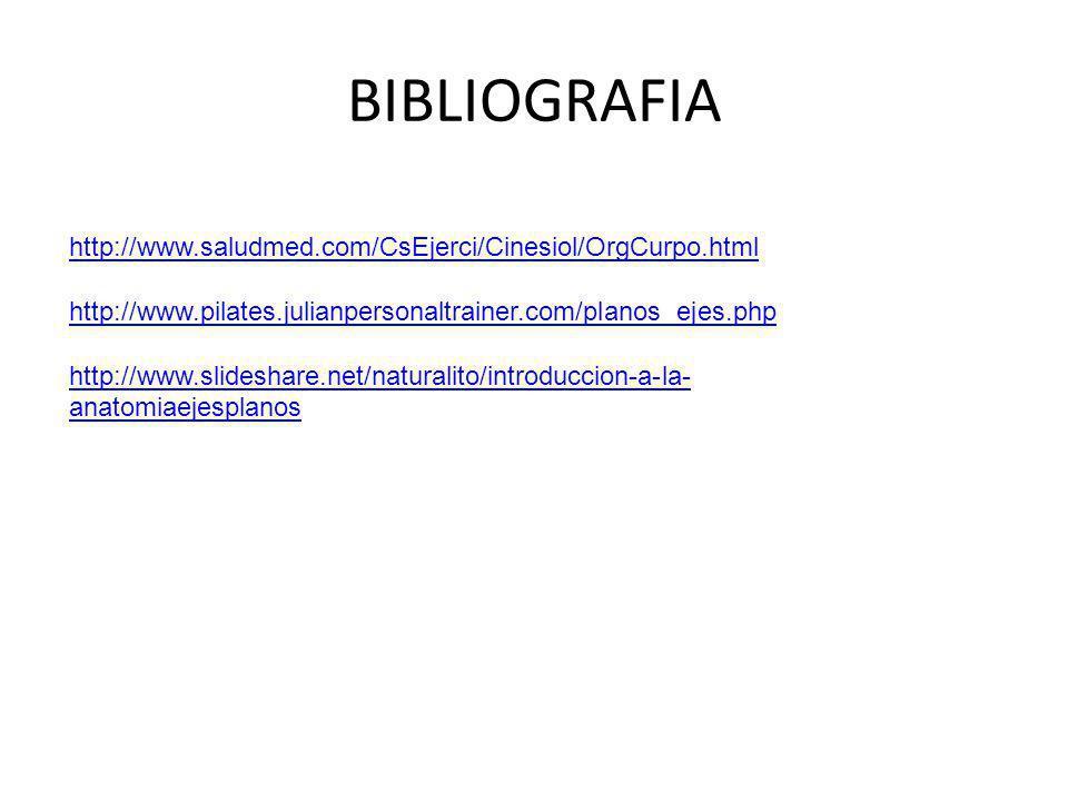 BIBLIOGRAFIA http://www.saludmed.com/CsEjerci/Cinesiol/OrgCurpo.html http://www.pilates.julianpersonaltrainer.com/planos_ejes.php http://www.slideshare.net/naturalito/introduccion-a-la- anatomiaejesplanos