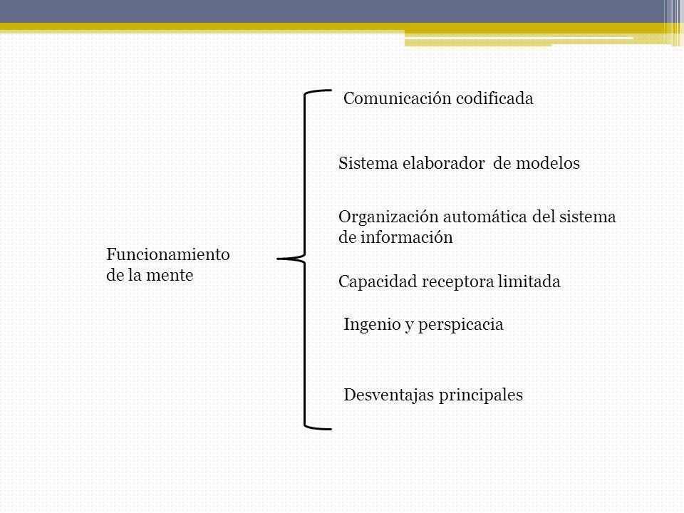 Funcionamiento de la mente Comunicación codificada Sistema elaborador de modelos Organización automática del sistema de información Capacidad receptor