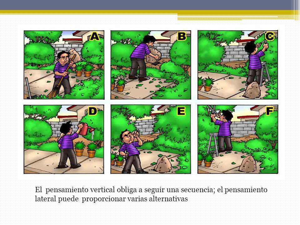 El pensamiento vertical obliga a seguir una secuencia; el pensamiento lateral puede proporcionar varias alternativas