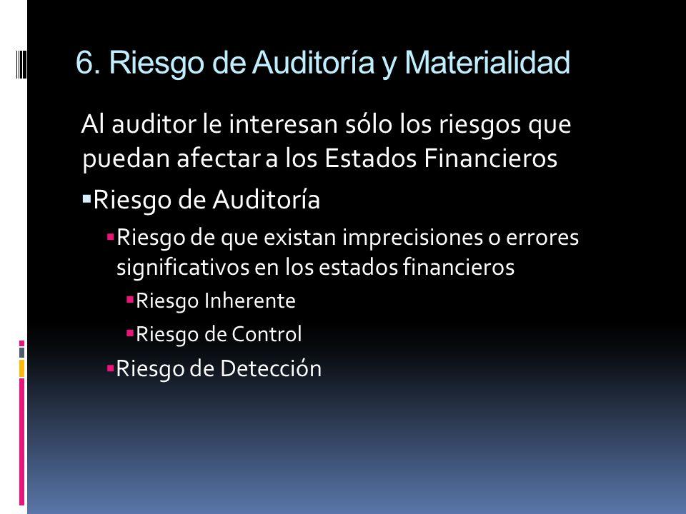 6. Riesgo de Auditoría y Materialidad Al auditor le interesan sólo los riesgos que puedan afectar a los Estados Financieros Riesgo de Auditoría Riesgo