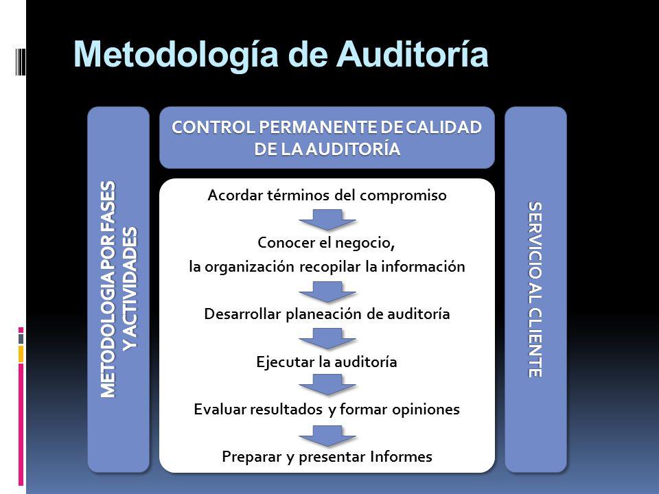 Metodología de Auditoría CONTROL PERMANENTE DE CALIDAD DE LA AUDITORÍA SERVICIO AL CLIENTE Acordar términos del compromiso Conocer el negocio, la orga