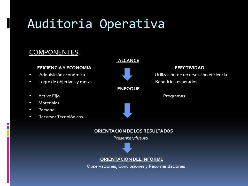 Auditoria Operativa COMPONENTES: ALCANCE EFICIENCIA Y ECONOMIA EFECTIVIDAD Adquisición económica - Utilización de recursos con eficiencia Logro de obj