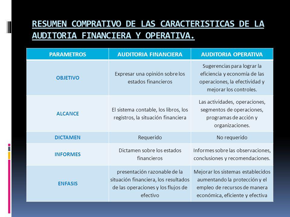 RESUMEN COMPRATIVO DE LAS CARACTERISTICAS DE LA AUDITORIA FINANCIERA Y OPERATIVA. PARAMETROSAUDITORIA FINANCIERAAUDITORIA OPERATIVA OBJETIVO Expresar