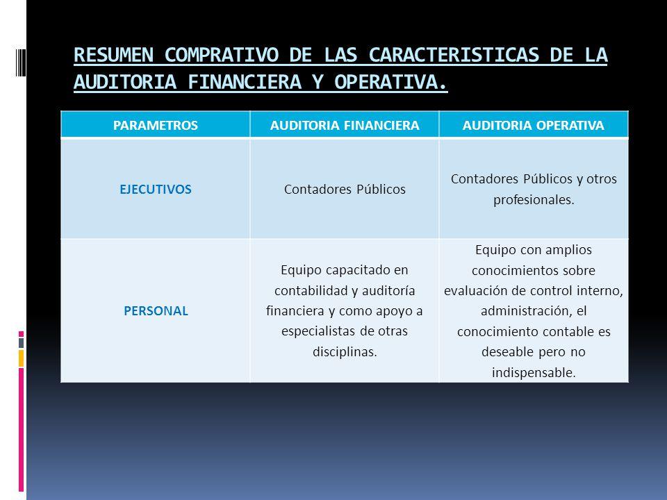 RESUMEN COMPRATIVO DE LAS CARACTERISTICAS DE LA AUDITORIA FINANCIERA Y OPERATIVA. PARAMETROSAUDITORIA FINANCIERAAUDITORIA OPERATIVA EJECUTIVOSContador