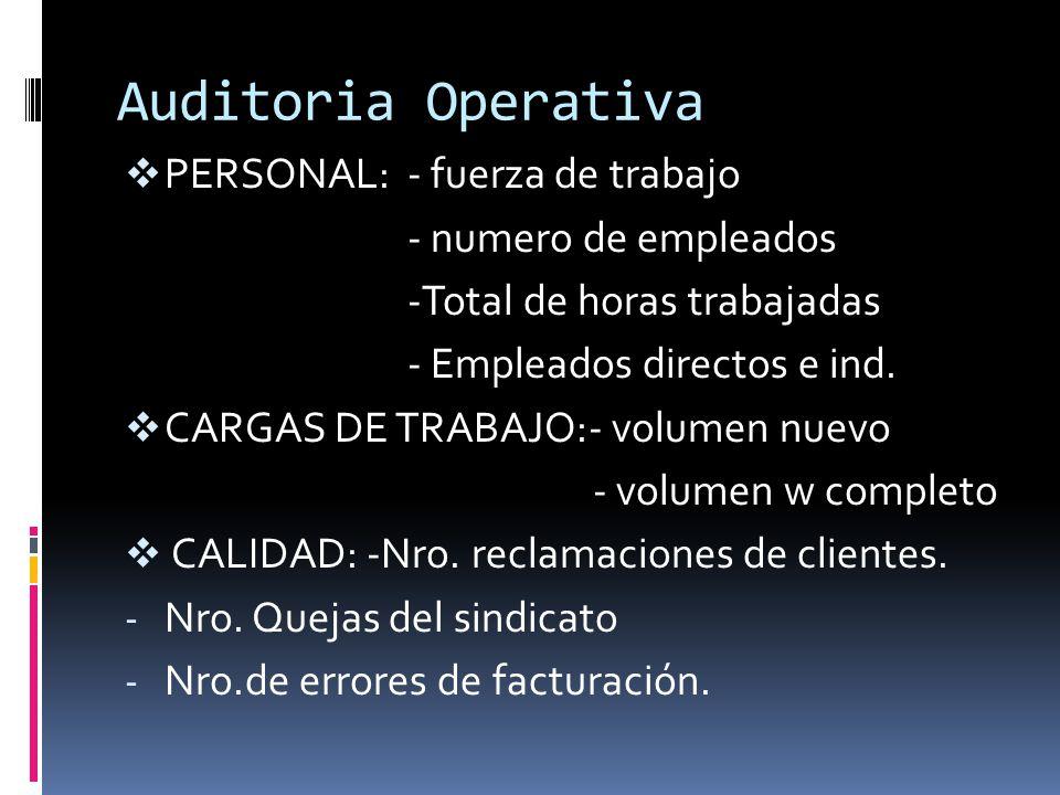Auditoria Operativa PERSONAL: - fuerza de trabajo - numero de empleados -Total de horas trabajadas - Empleados directos e ind. CARGAS DE TRABAJO:- vol