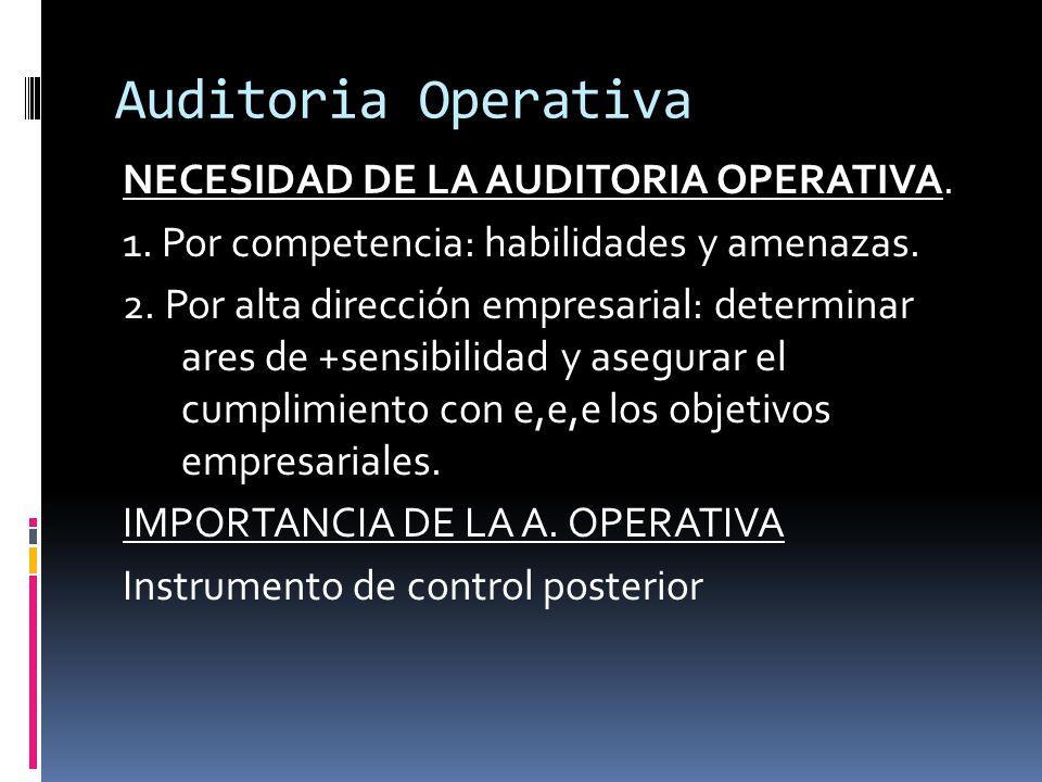 Auditoria Operativa NECESIDAD DE LA AUDITORIA OPERATIVA. 1. Por competencia: habilidades y amenazas. 2. Por alta dirección empresarial: determinar are