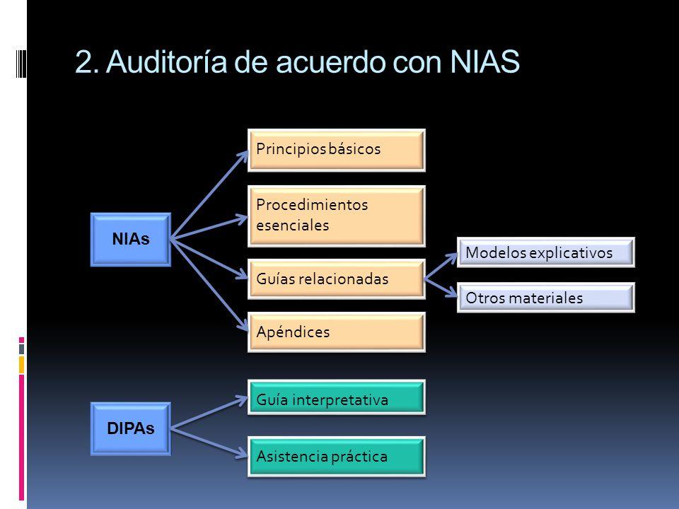 2. Auditoría de acuerdo con NIAS DIPAs NIAs Principios básicos Procedimientos esenciales Guías relacionadas Modelos explicativos Otros materiales Apén