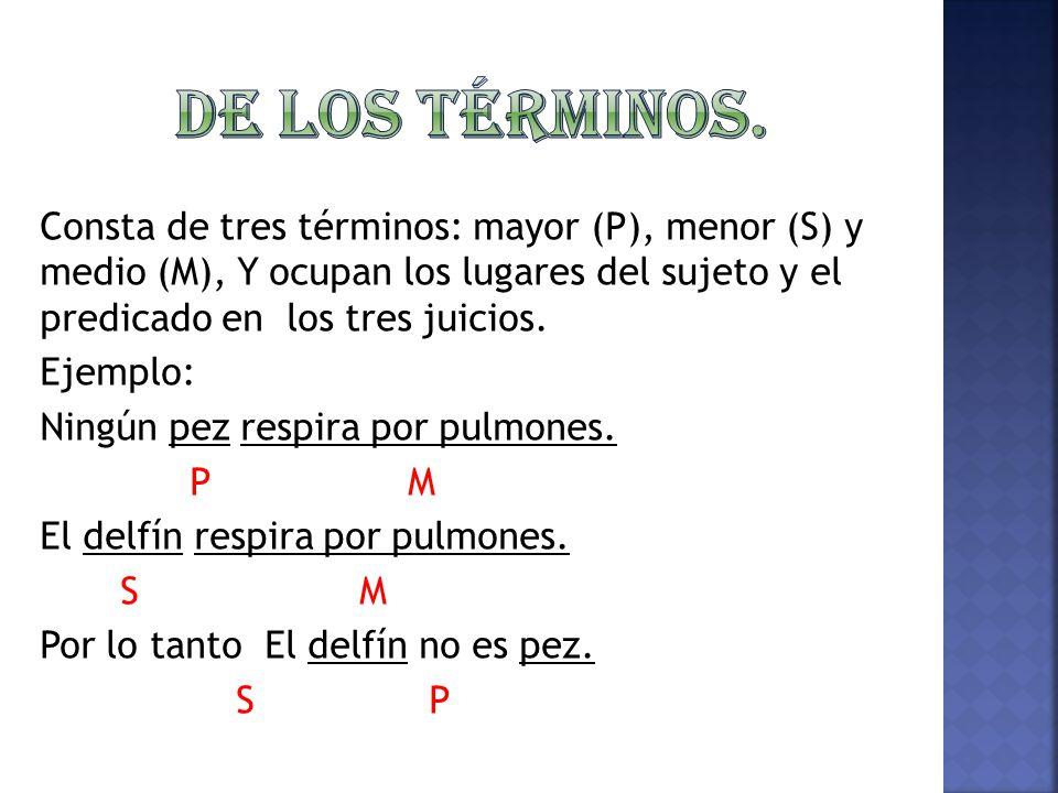 Consta de tres términos: mayor (P), menor (S) y medio (M), Y ocupan los lugares del sujeto y el predicado en los tres juicios. Ejemplo: Ningún pez res