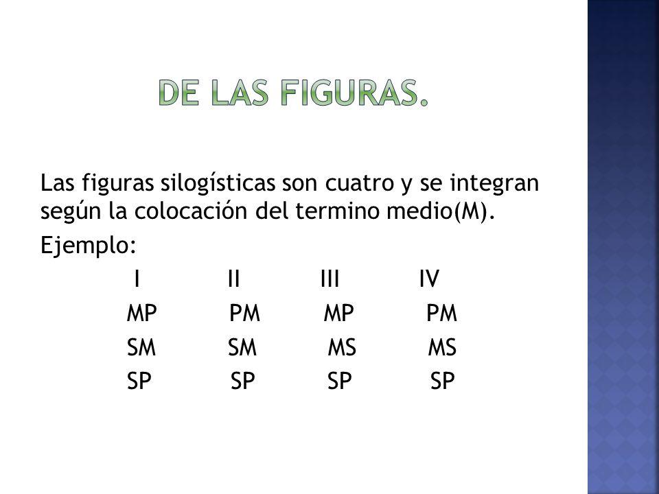 Las figuras silogísticas son cuatro y se integran según la colocación del termino medio(M). Ejemplo: I II III IV MP PM MP PM SM SM MS MS SP SP SP SP