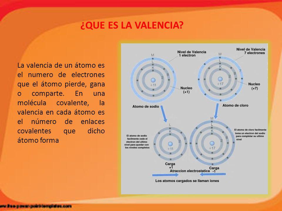 ¿QUE ES LA VALENCIA? La valencia de un átomo es el numero de electrones que el átomo pierde, gana o comparte. En una molécula covalente, la valencia e