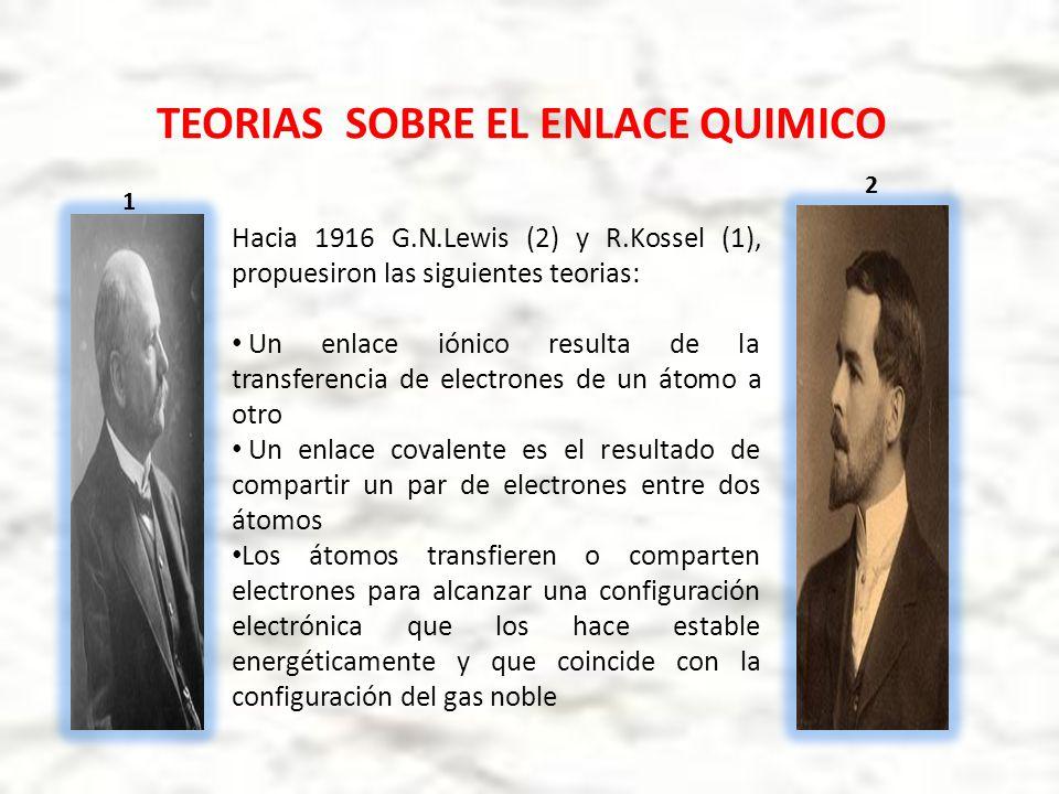 TEORIAS SOBRE EL ENLACE QUIMICO Hacia 1916 G.N.Lewis (2) y R.Kossel (1), propuesiron las siguientes teorias: Un enlace iónico resulta de la transferen