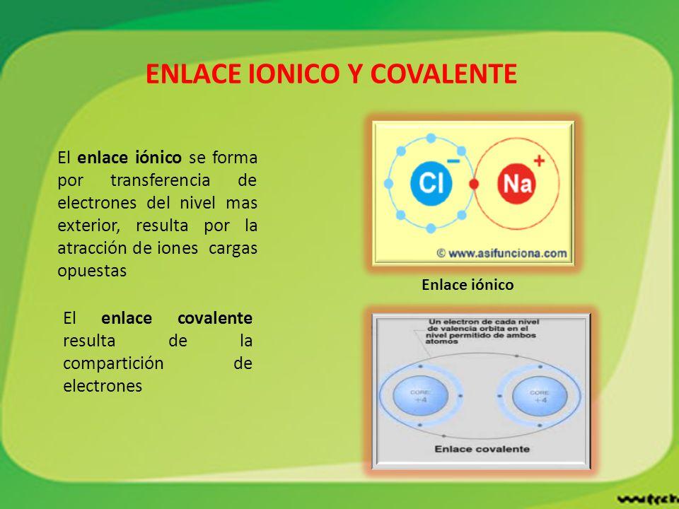 ENLACE IONICO Y COVALENTE El enlace iónico se forma por transferencia de electrones del nivel mas exterior, resulta por la atracción de iones cargas o