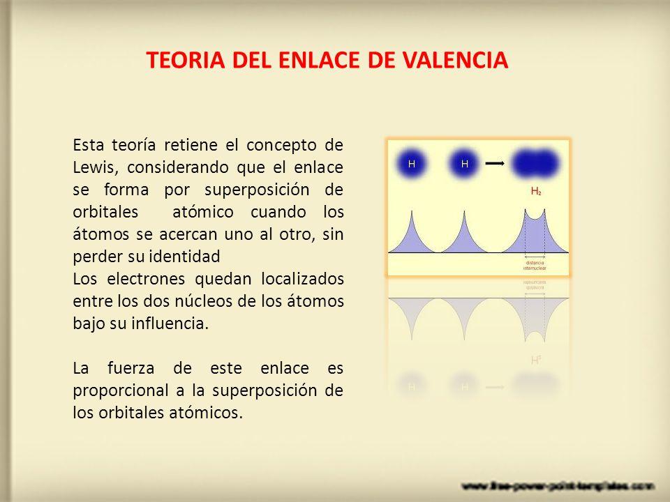 TEORIA DEL ENLACE DE VALENCIA Esta teoría retiene el concepto de Lewis, considerando que el enlace se forma por superposición de orbitales atómico cua