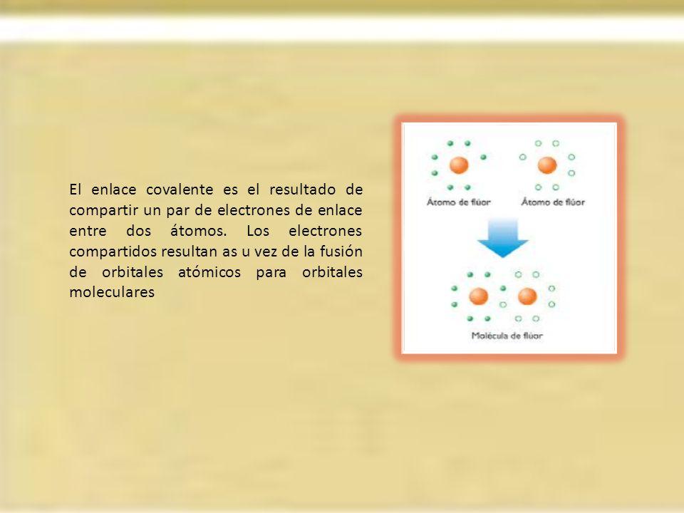 El enlace covalente es el resultado de compartir un par de electrones de enlace entre dos átomos. Los electrones compartidos resultan as u vez de la f