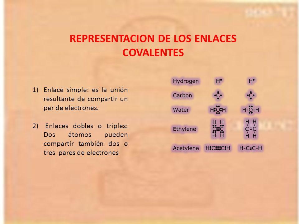 REPRESENTACION DE LOS ENLACES COVALENTES 1)Enlace simple: es la unión resultante de compartir un par de electrones. 2) Enlaces dobles o triples: Dos á