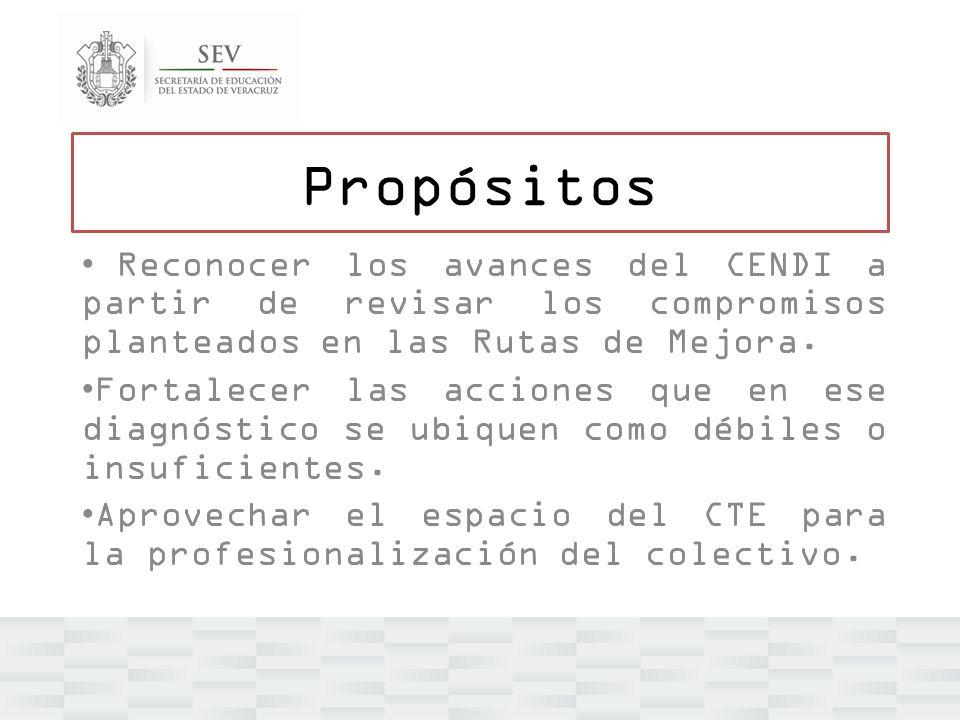 Propósitos Reconocer los avances del CENDI a partir de revisar los compromisos planteados en las Rutas de Mejora. Fortalecer las acciones que en ese d