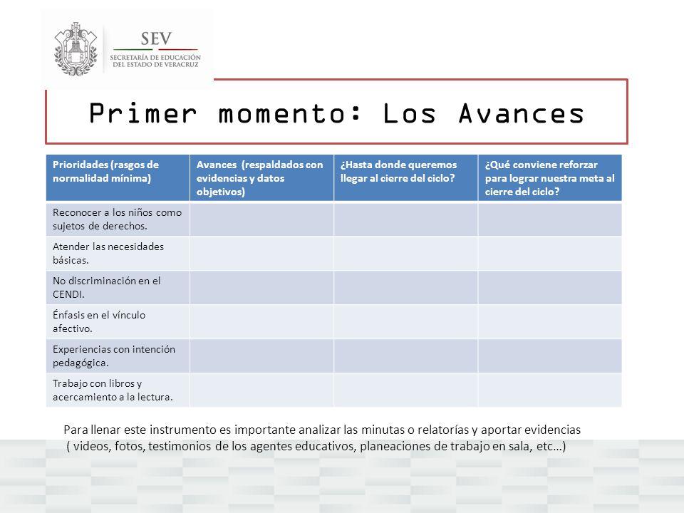Primer momento: Los Avances Prioridades (rasgos de normalidad mínima) Avances (respaldados con evidencias y datos objetivos) ¿Hasta donde queremos lle