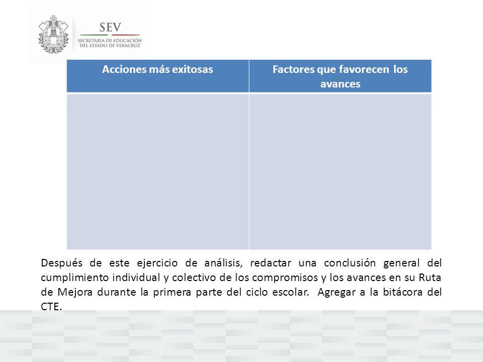 Acciones más exitosasFactores que favorecen los avances Después de este ejercicio de análisis, redactar una conclusión general del cumplimiento indivi