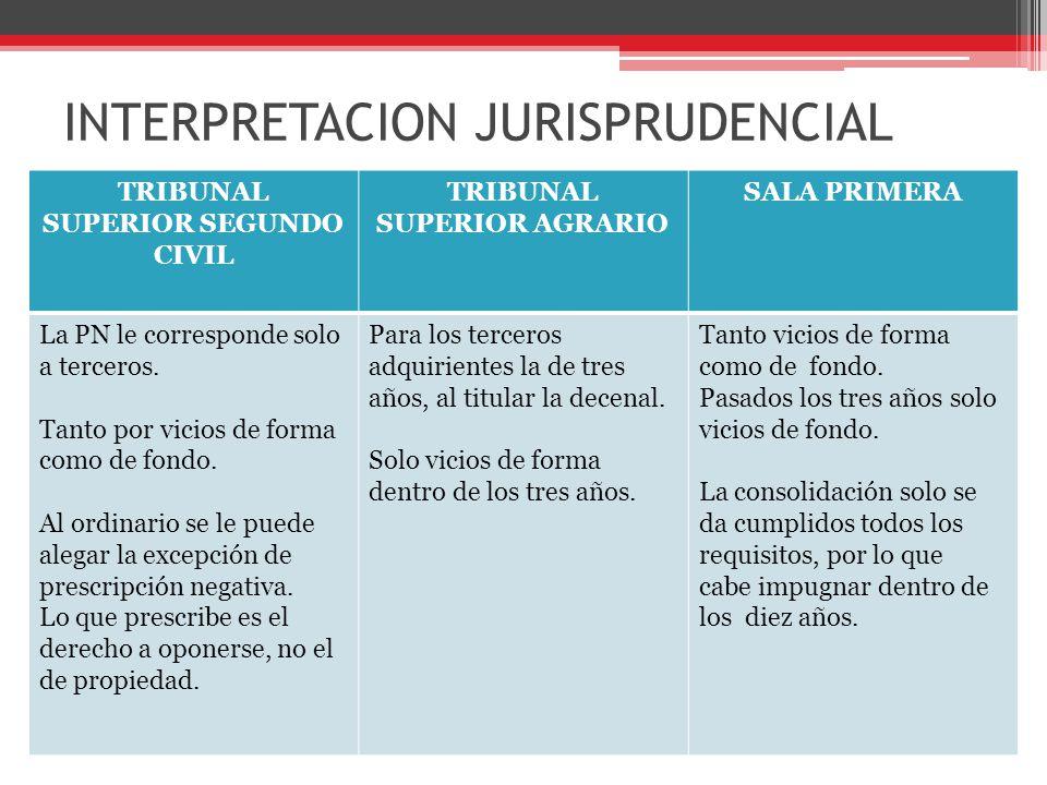 INTERPRETACION JURISPRUDENCIAL TRIBUNAL SUPERIOR SEGUNDO CIVIL TRIBUNAL SUPERIOR AGRARIO SALA PRIMERA La PN le corresponde solo a terceros. Tanto por