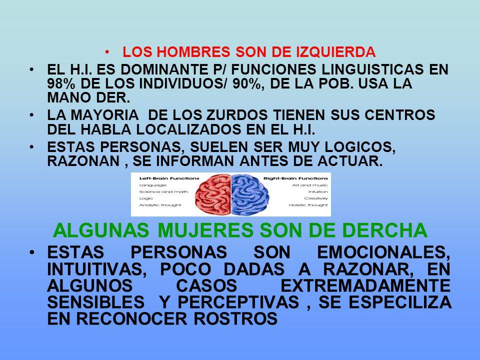 LOS HOMBRES SON DE IZQUIERDA EL H.I. ES DOMINANTE P/ FUNCIONES LINGUISTICAS EN 98% DE LOS INDIVIDUOS/ 90%, DE LA POB. USA LA MANO DER. LA MAYORIA DE L