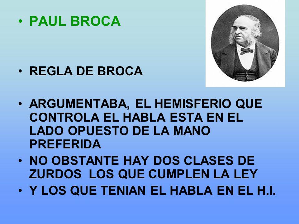 PAUL BROCA REGLA DE BROCA ARGUMENTABA, EL HEMISFERIO QUE CONTROLA EL HABLA ESTA EN EL LADO OPUESTO DE LA MANO PREFERIDA NO OBSTANTE HAY DOS CLASES DE ZURDOS LOS QUE CUMPLEN LA LEY Y LOS QUE TENIAN EL HABLA EN EL H.I.