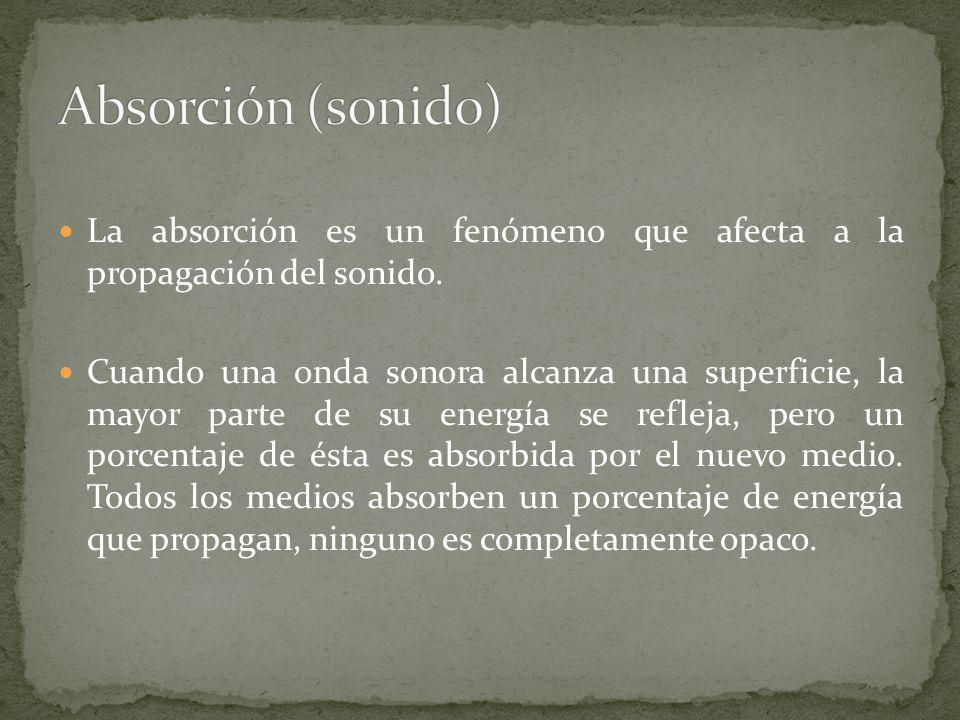 Material Frecuencia 125250500100020004000 Ventana abierta111111 Hormigón0,01 0,02 0,03 Madera0,04 0,03 0,02 Fieltro asbestos (1cm)--0,350,300,23- Fieltro de pelo y asbestos--0,380,550,46- Fieltros sobre pared (3cm)0,130,410,560,690,650,49 Corcho (3 cm)0,08 0,300,310,28 Corcho perforado y pegado a la pared 0,140,320,950,900,720,65 Tapices0,140,350,550,750,700,60 Ladrillo visto0,02 0,030,040,05