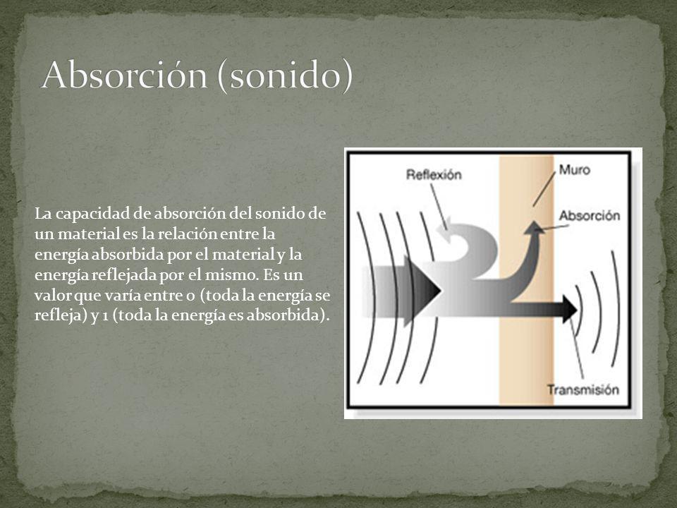 La capacidad de absorción del sonido de un material es la relación entre la energía absorbida por el material y la energía reflejada por el mismo.