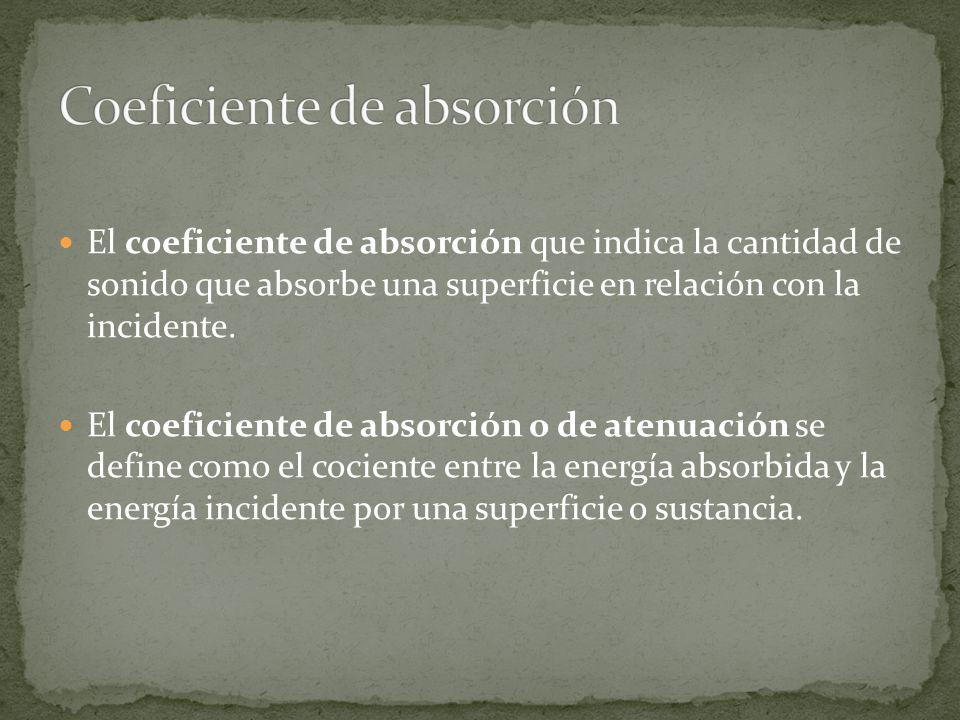 El coeficiente de absorción que indica la cantidad de sonido que absorbe una superficie en relación con la incidente.