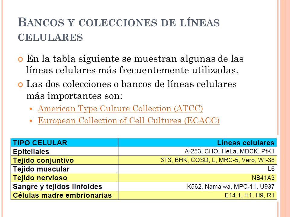 B ANCOS Y COLECCIONES DE LÍNEAS CELULARES En la tabla siguiente se muestran algunas de las líneas celulares más frecuentemente utilizadas. Las dos col