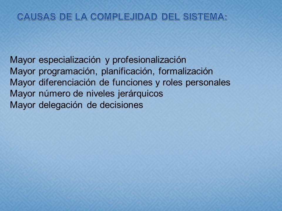 Mayor especialización y profesionalización Mayor programación, planificación, formalización Mayor diferenciación de funciones y roles personales Mayor número de niveles jerárquicos Mayor delegación de decisiones