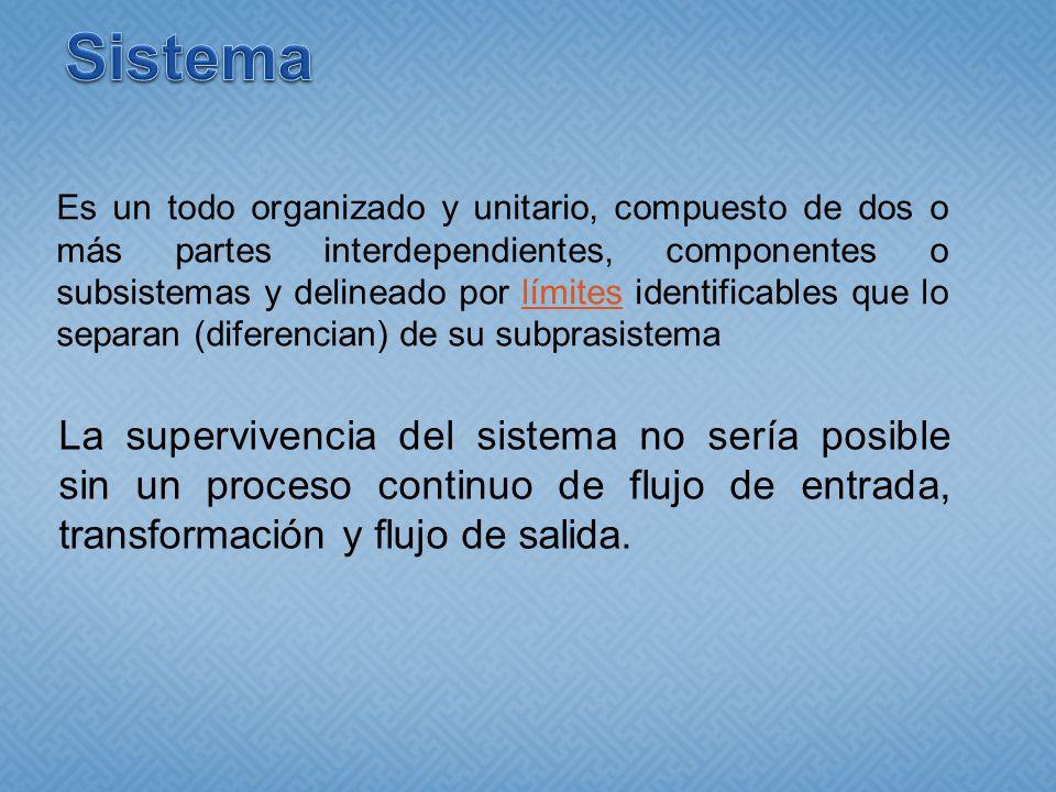 Dirección Sin coordinación y Dirección coordinación Subordinados
