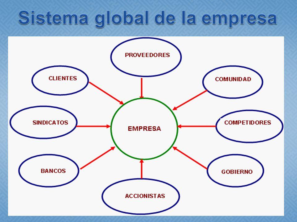 Un subsistema puede estar compuesto por diversos subsistemas, es decir, por partes que forman una unidad pero cuyo funcionamiento sólo tiene sentido como parte de un sistema más amplio, es decir, una empresa está formada por subsistemas o áreas por ejemplo: Subsistema de aprovisionamiento.