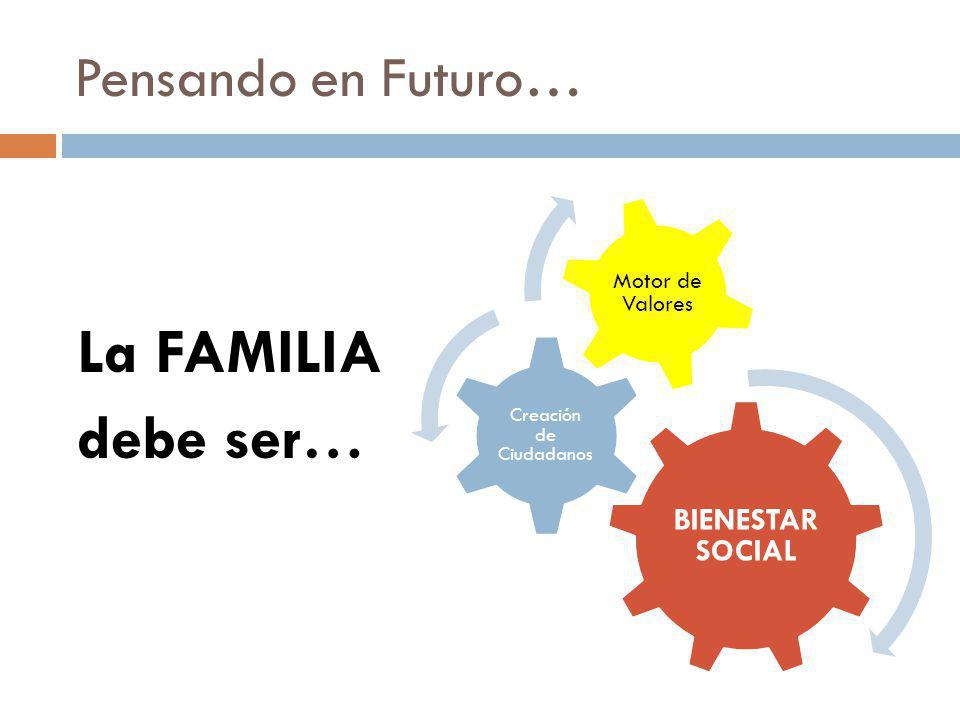 Pensando en Futuro… La FAMILIA debe ser… BIENESTAR SOCIAL Creación de Ciudadanos Motor de Valores