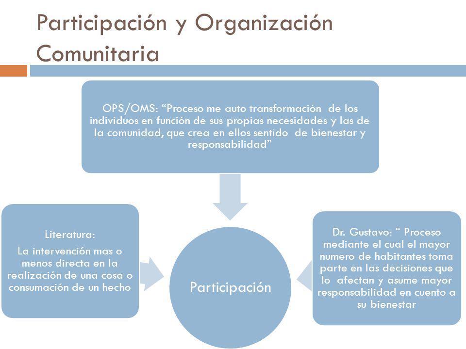 Participación y Organización Comunitaria Participación Literatura: La intervención mas o menos directa en la realización de una cosa o consumación de