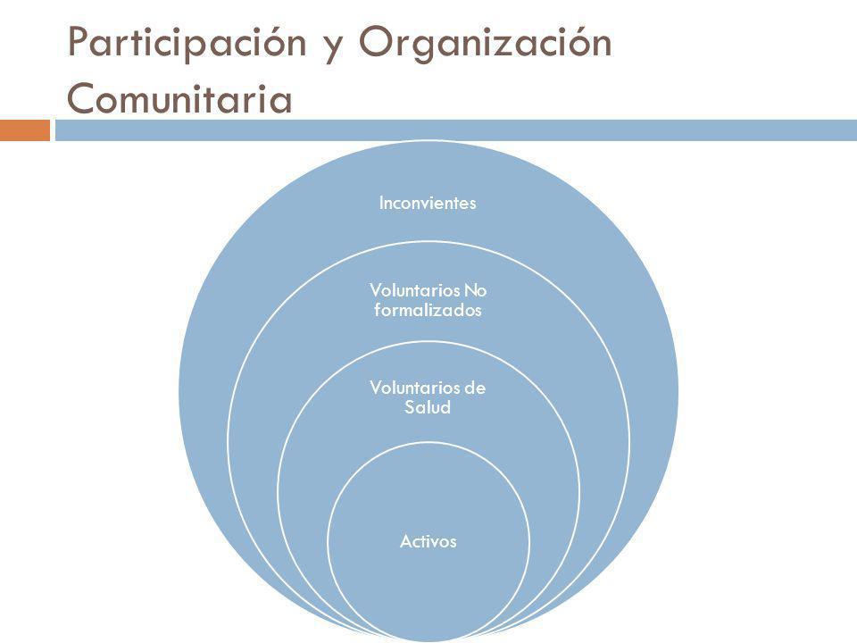 Participación y Organización Comunitaria Inconvientes Voluntarios No formalizados Voluntarios de Salud Activos