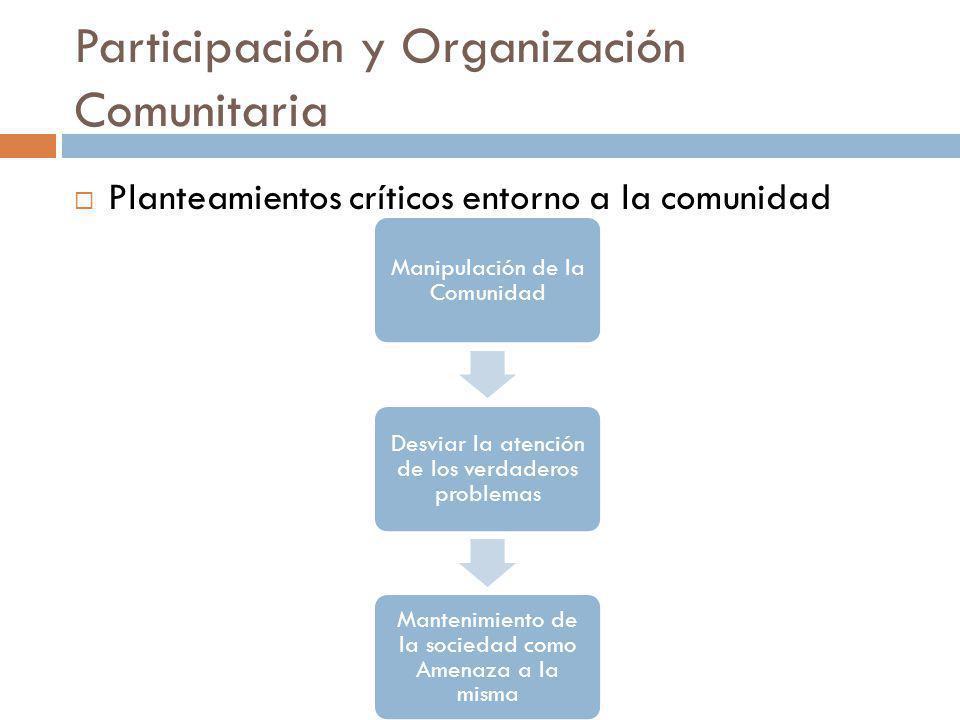 Participación y Organización Comunitaria Planteamientos críticos entorno a la comunidad Manipulación de la Comunidad Desviar la atención de los verdad