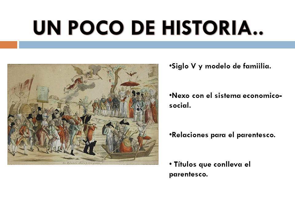 Siglo V y modelo de famiilia. Nexo con el sistema economico- social. Relaciones para el parentesco. Títulos que conlleva el parentesco.