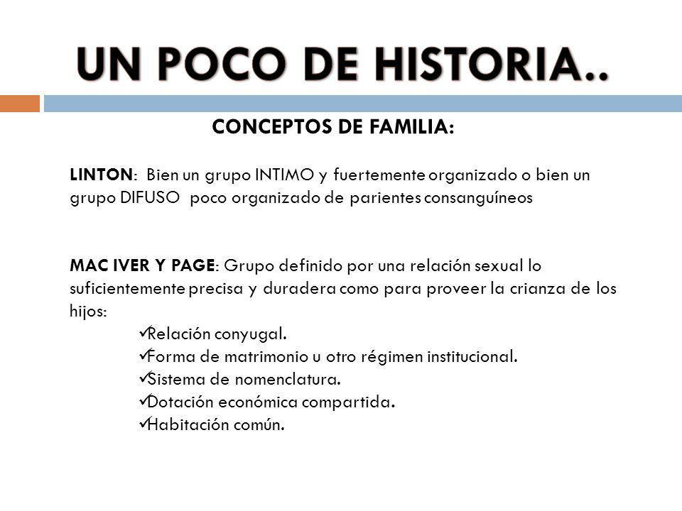 CONCEPTOS DE FAMILIA: LINTON: Bien un grupo INTIMO y fuertemente organizado o bien un grupo DIFUSO poco organizado de parientes consanguíneos MAC IVER
