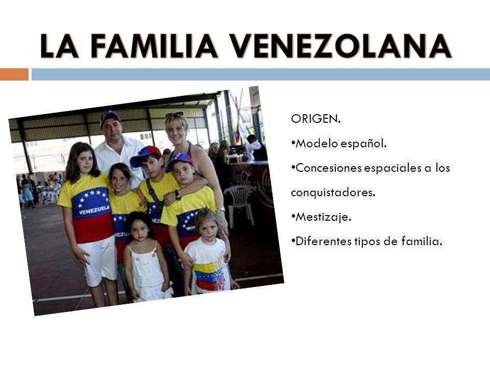 ORIGEN. Modelo español. Concesiones espaciales a los conquistadores. Mestizaje. Diferentes tipos de familia.