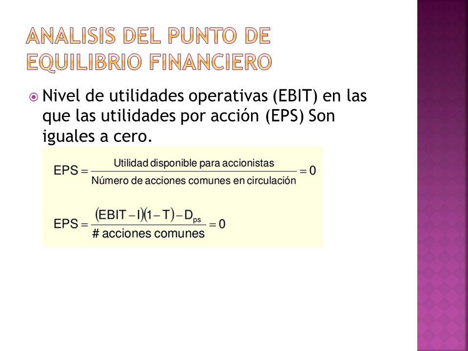 Nivel de utilidades operativas (EBIT) en las que las utilidades por acción (EPS) Son iguales a cero.