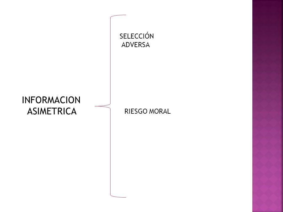 INFORMACION ASIMETRICA SELECCIÓN ADVERSA RIESGO MORAL