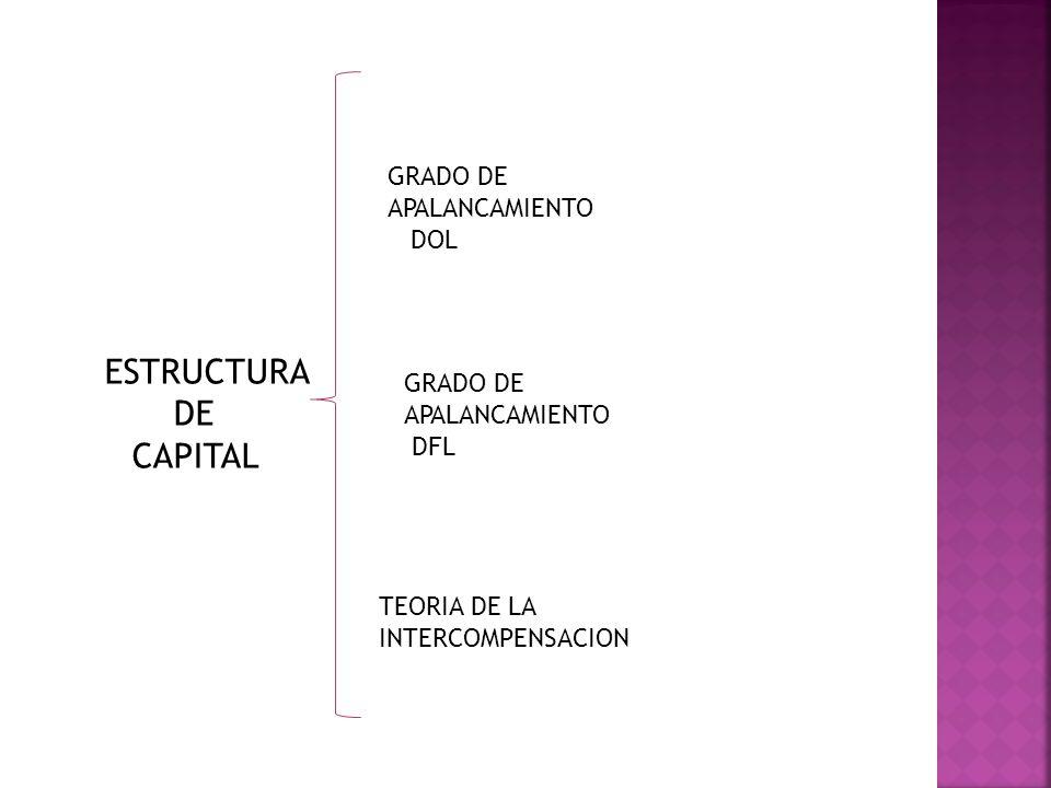 ESTRUCTURA DE CAPITAL GRADO DE APALANCAMIENTO DOL GRADO DE APALANCAMIENTO DFL TEORIA DE LA INTERCOMPENSACION