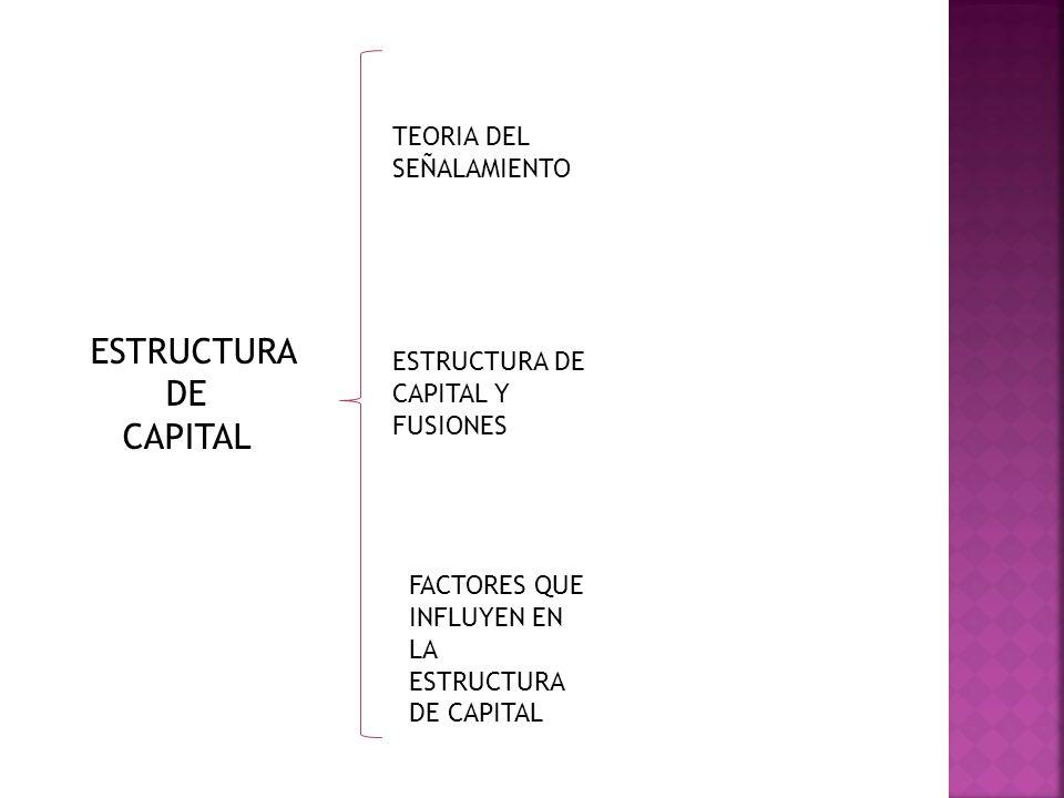 ESTRUCTURA DE CAPITAL TEORIA DEL SEÑALAMIENTO ESTRUCTURA DE CAPITAL Y FUSIONES FACTORES QUE INFLUYEN EN LA ESTRUCTURA DE CAPITAL