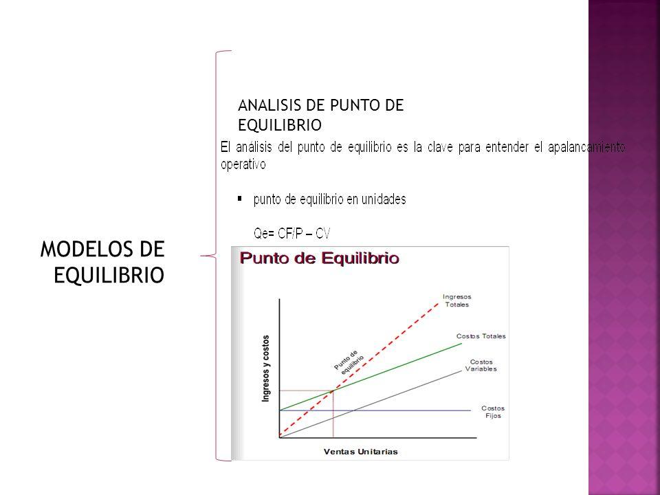 ANÁLISIS DEL PUNTO DE EQUILIBRIO OPERATIVO Técnica analítica utilizada para estudiar la relación que existe entre los ingresos por ventas, los costos operativos y las utilidades solo se relaciona con la parte operativa del costo de resultados
