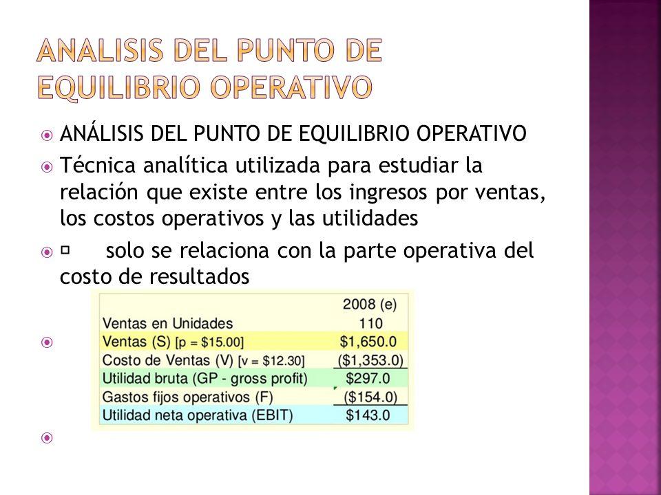 ANÁLISIS DEL PUNTO DE EQUILIBRIO OPERATIVO Técnica analítica utilizada para estudiar la relación que existe entre los ingresos por ventas, los costos