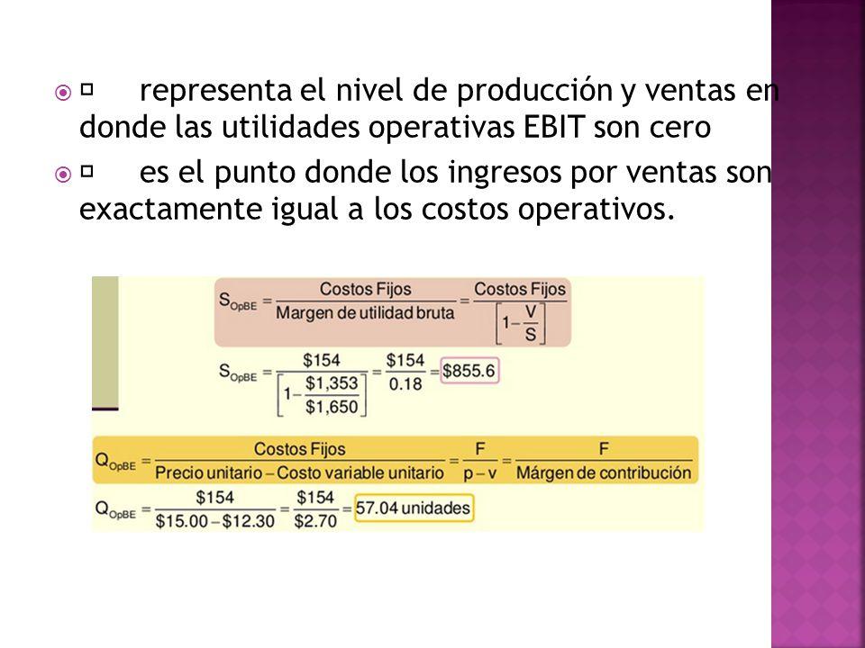 representa el nivel de producción y ventas en donde las utilidades operativas EBIT son cero es el punto donde los ingresos por ventas son exactamente igual a los costos operativos.