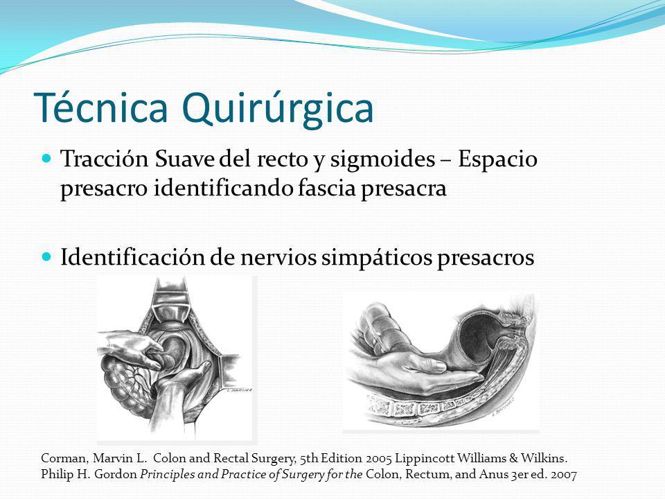 Técnica Quirúrgica Tracción Suave del recto y sigmoides – Espacio presacro identificando fascia presacra Identificación de nervios simpáticos presacro