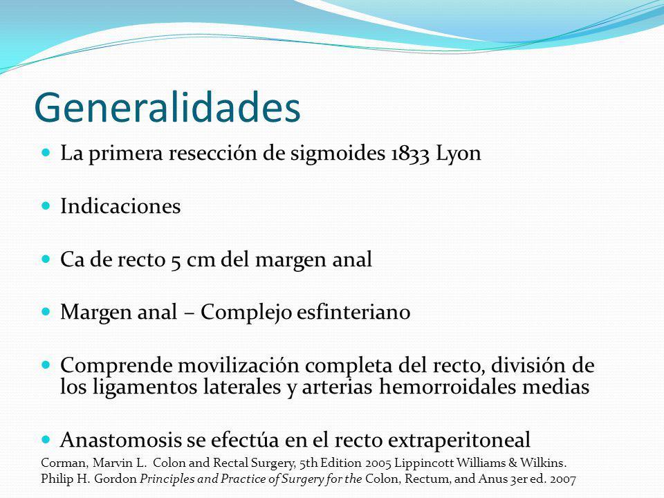 Generalidades La primera resección de sigmoides 1833 Lyon Indicaciones Ca de recto 5 cm del margen anal Margen anal – Complejo esfinteriano Comprende